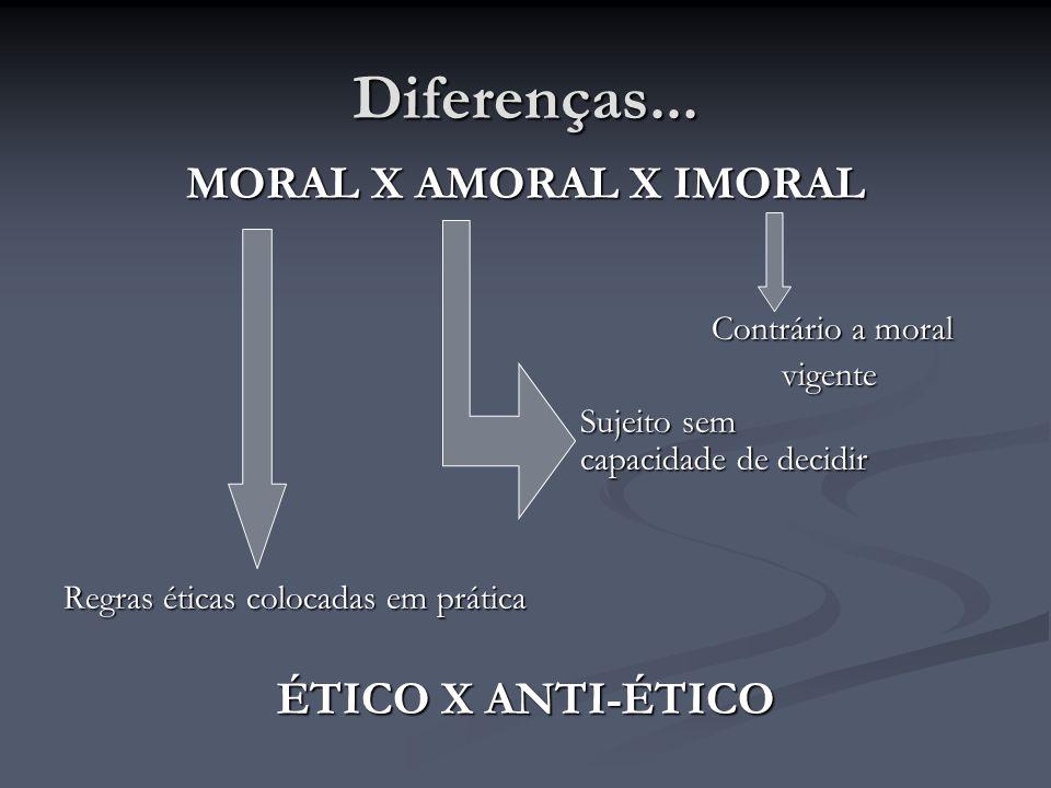 Diferenças... MORAL X AMORAL X IMORAL ÉTICO X ANTI-ÉTICO