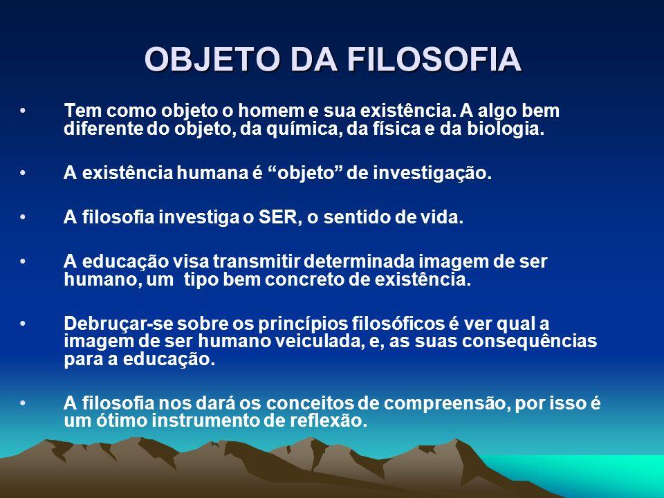 OBJETO DA FILOSOFIA Tem como objeto o homem e sua existência. A algo bem diferente do objeto, da química, da física e da biologia.