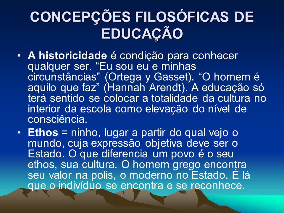 CONCEPÇÕES FILOSÓFICAS DE EDUCAÇÃO