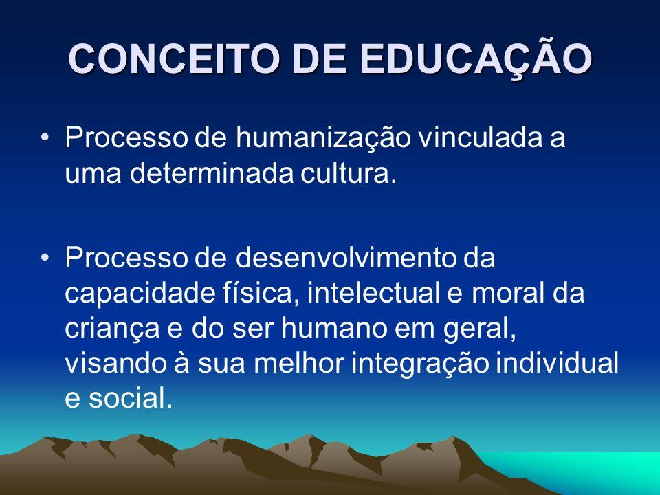 CONCEITO DE EDUCAÇÃO Processo de humanização vinculada a uma determinada cultura.