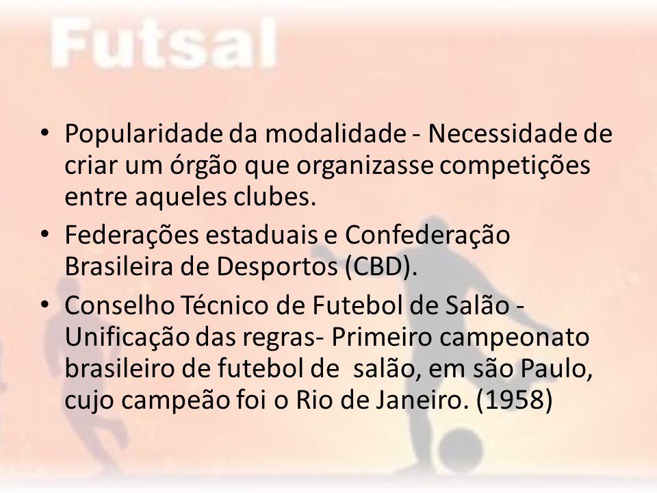 Popularidade da modalidade - Necessidade de criar um órgão que organizasse competições entre aqueles clubes.