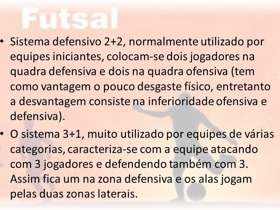 Sistema defensivo 2+2, normalmente utilizado por equipes iniciantes, colocam-se dois jogadores na quadra defensiva e dois na quadra ofensiva (tem como vantagem o pouco desgaste físico, entretanto a desvantagem consiste na inferioridade ofensiva e defensiva).