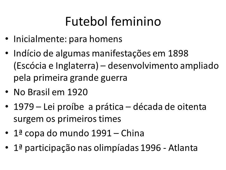 Futebol feminino Inicialmente: para homens