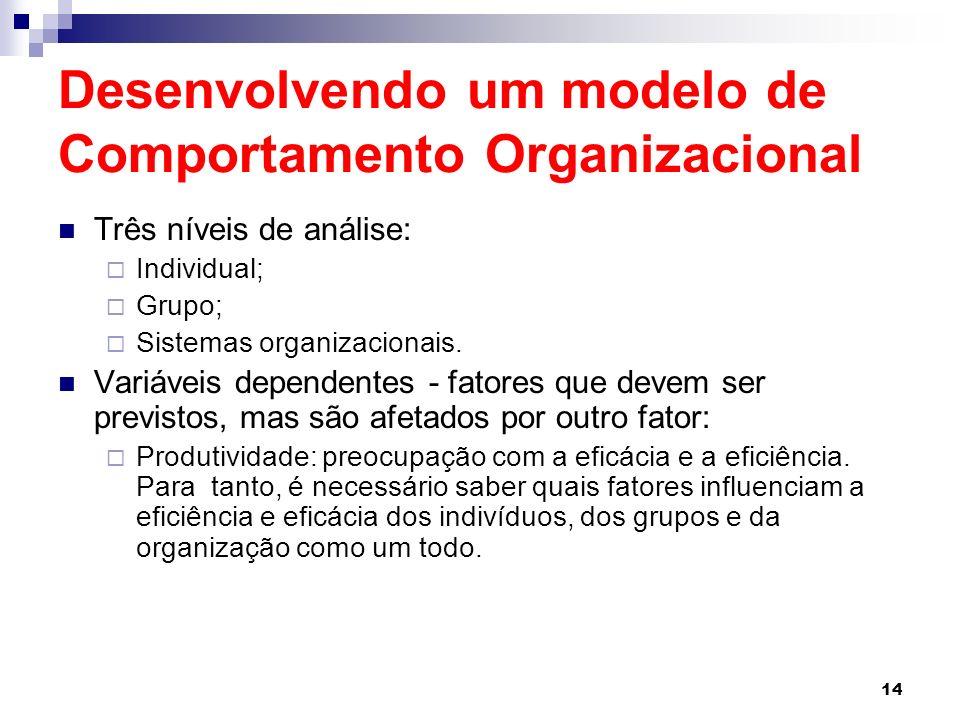Desenvolvendo um modelo de Comportamento Organizacional