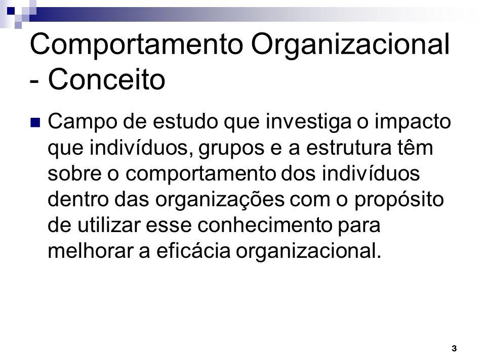 Comportamento Organizacional - Conceito
