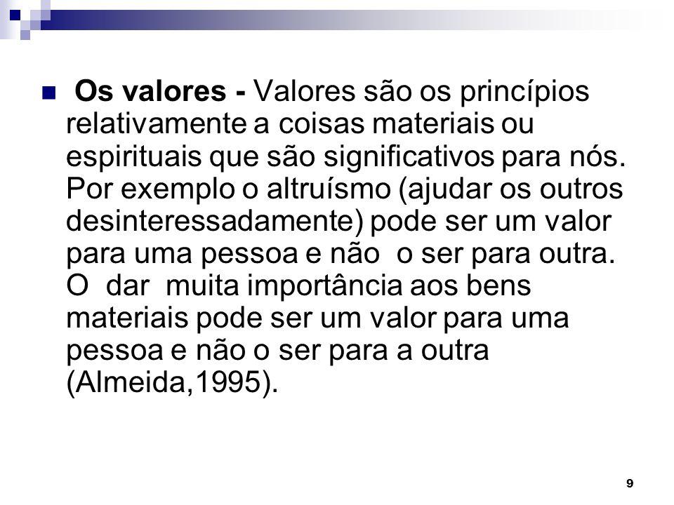 Os valores - Valores são os princípios relativamente a coisas materiais ou espirituais que são significativos para nós.