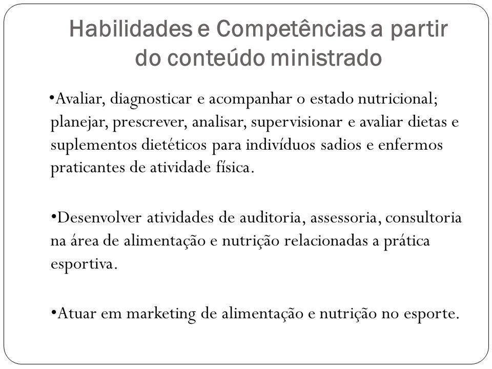 Habilidades e Competências a partir do conteúdo ministrado