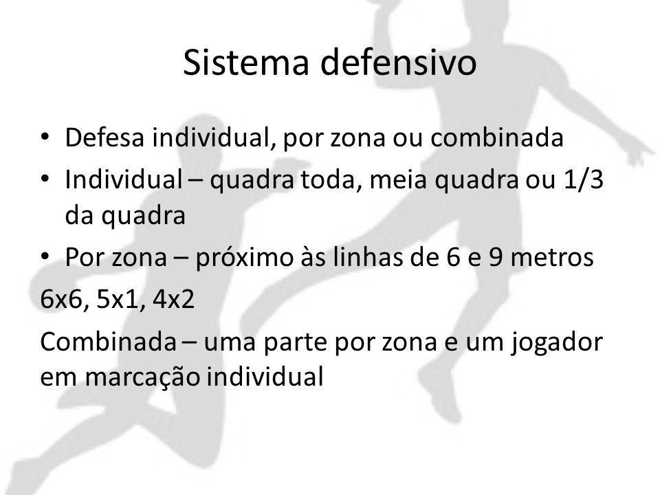 Sistema defensivo Defesa individual, por zona ou combinada