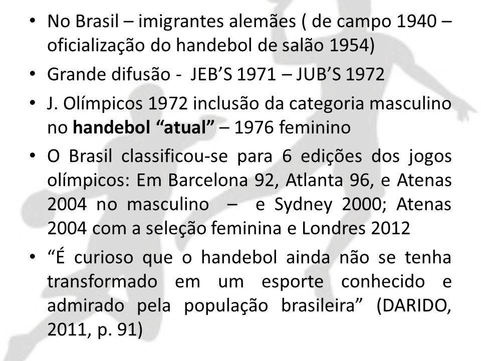 No Brasil – imigrantes alemães ( de campo 1940 – oficialização do handebol de salão 1954)