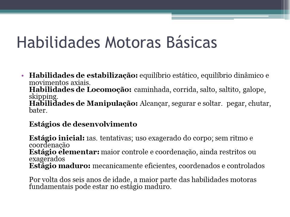 Habilidades Motoras Básicas