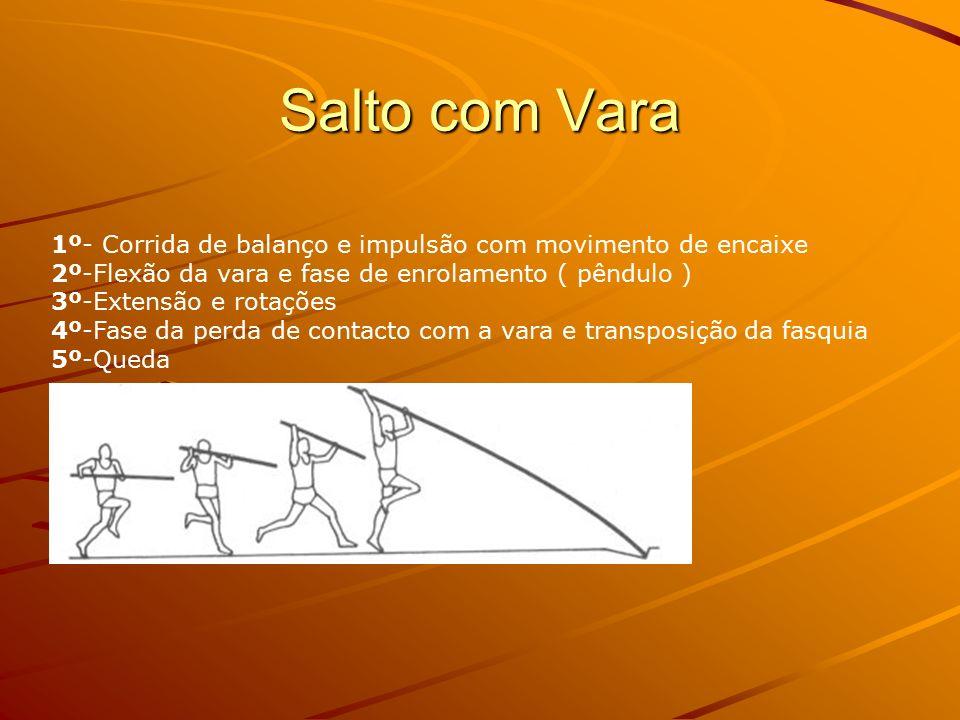 Salto com Vara 1º- Corrida de balanço e impulsão com movimento de encaixe. 2º-Flexão da vara e fase de enrolamento ( pêndulo )