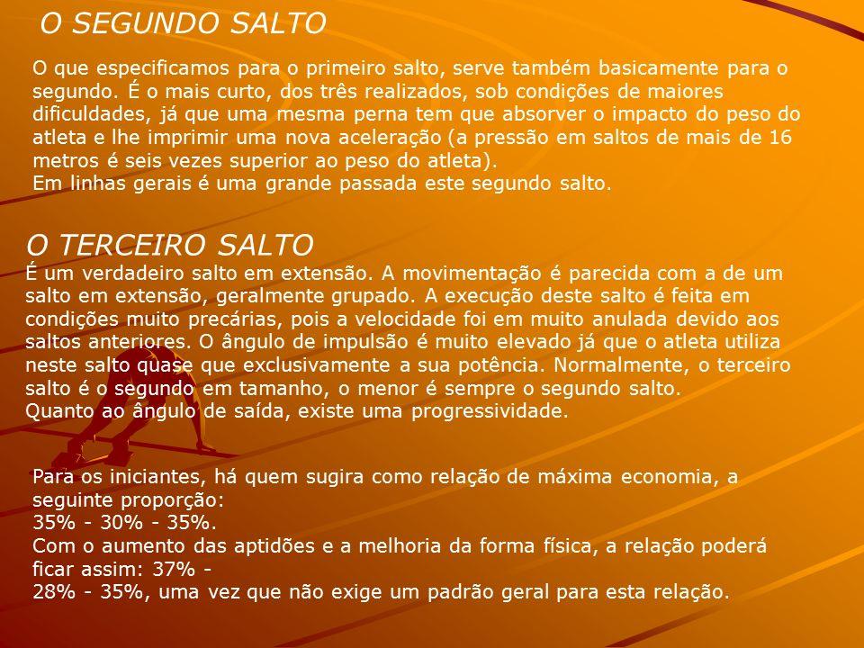 O SEGUNDO SALTO O TERCEIRO SALTO