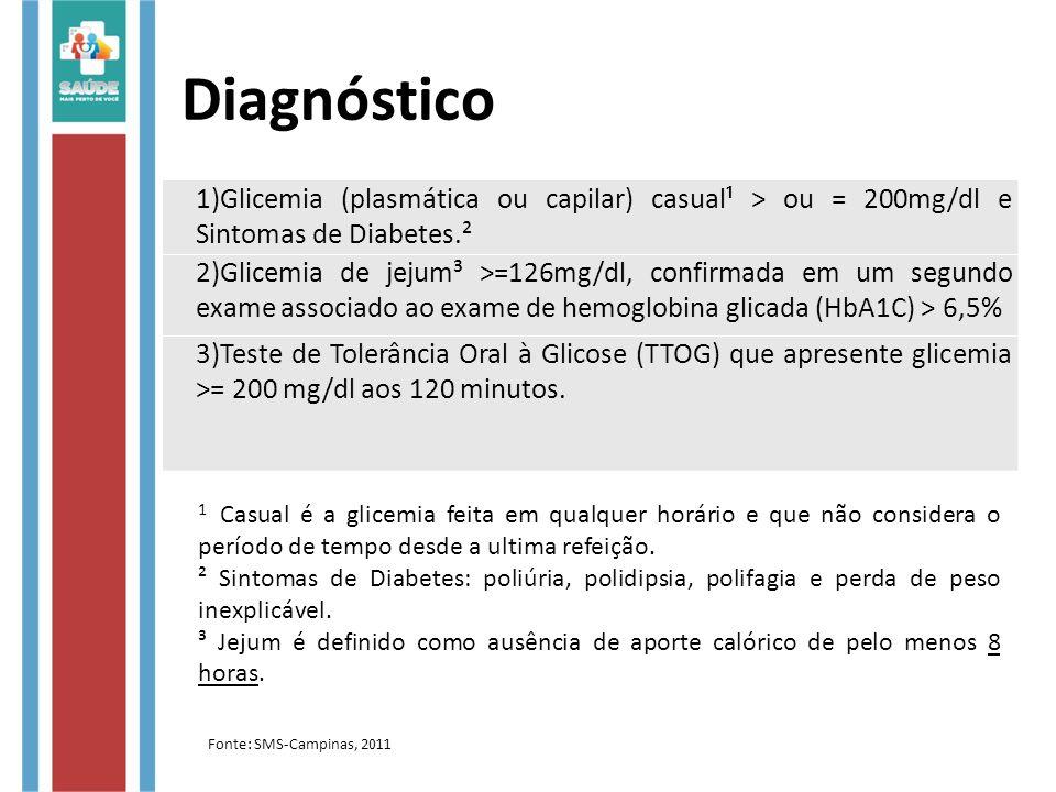 Diagnóstico 1)Glicemia (plasmática ou capilar) casual¹ > ou = 200mg/dl e Sintomas de Diabetes.².