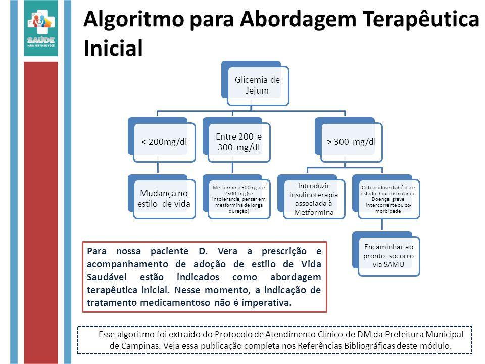Algoritmo para Abordagem Terapêutica Inicial