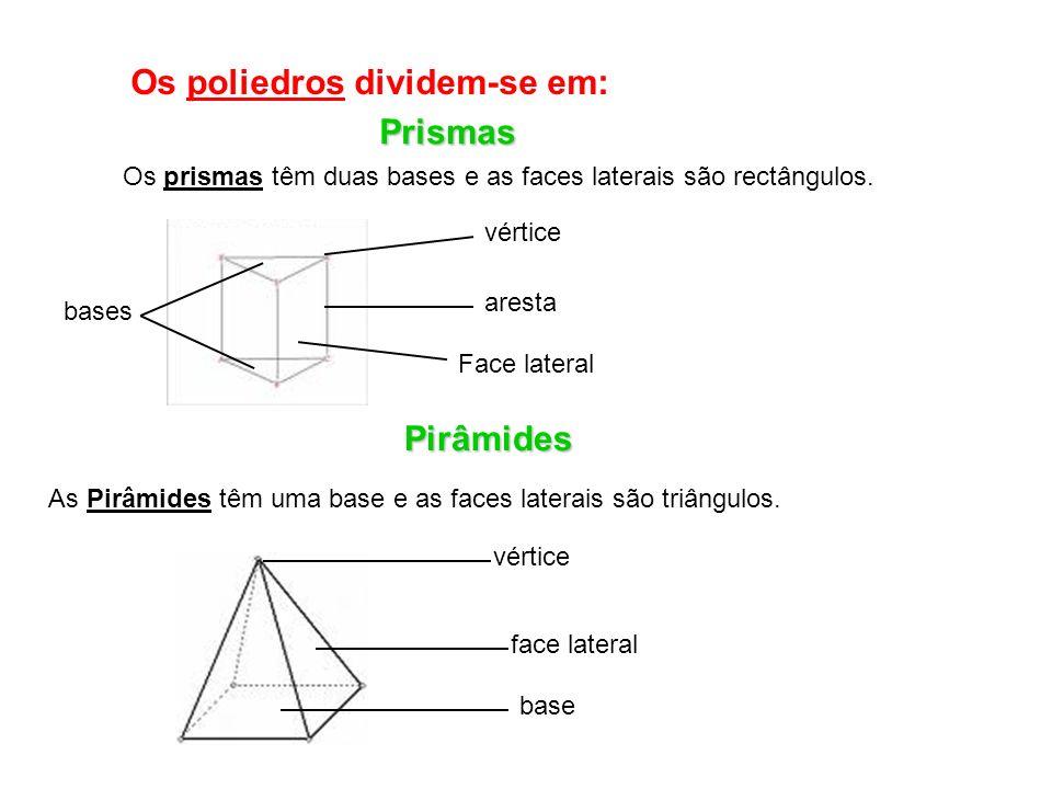 Os poliedros dividem-se em: Prismas