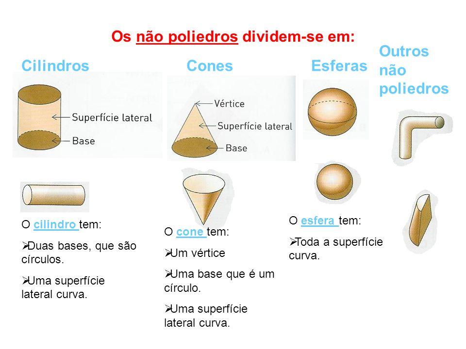 Os não poliedros dividem-se em: