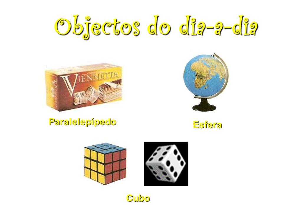 Objectos do dia-a-dia Paralelepípedo Esfera Cubo