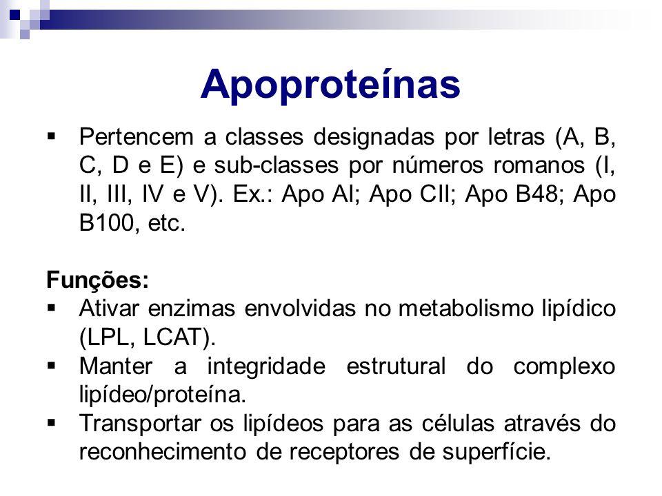 Apoproteínas