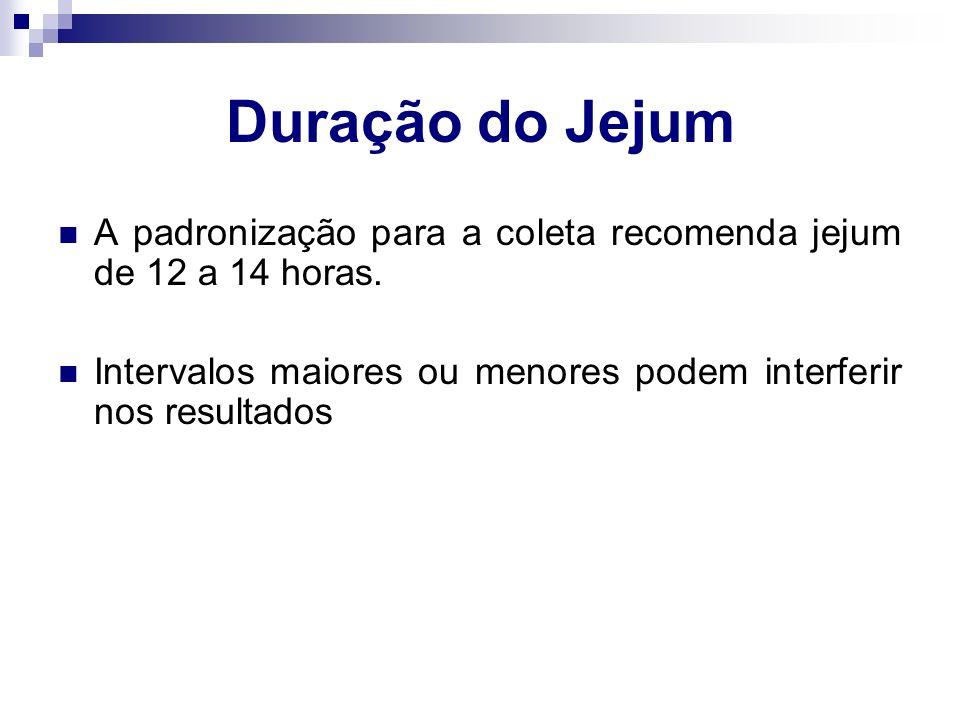 Duração do Jejum A padronização para a coleta recomenda jejum de 12 a 14 horas.