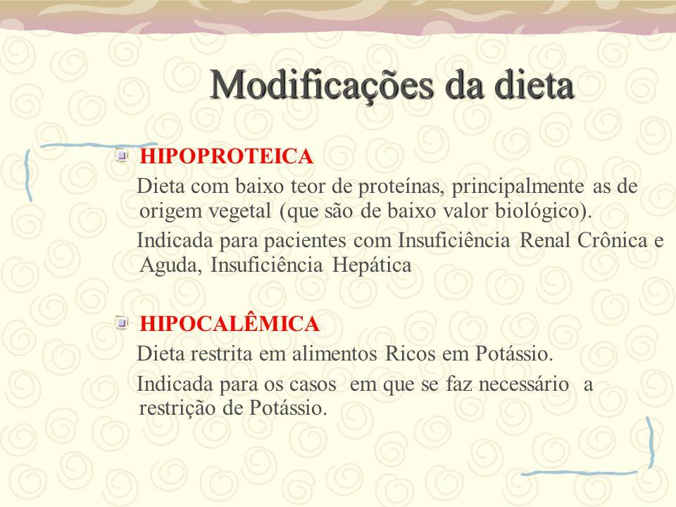 Modificações da dieta HIPOPROTEICA