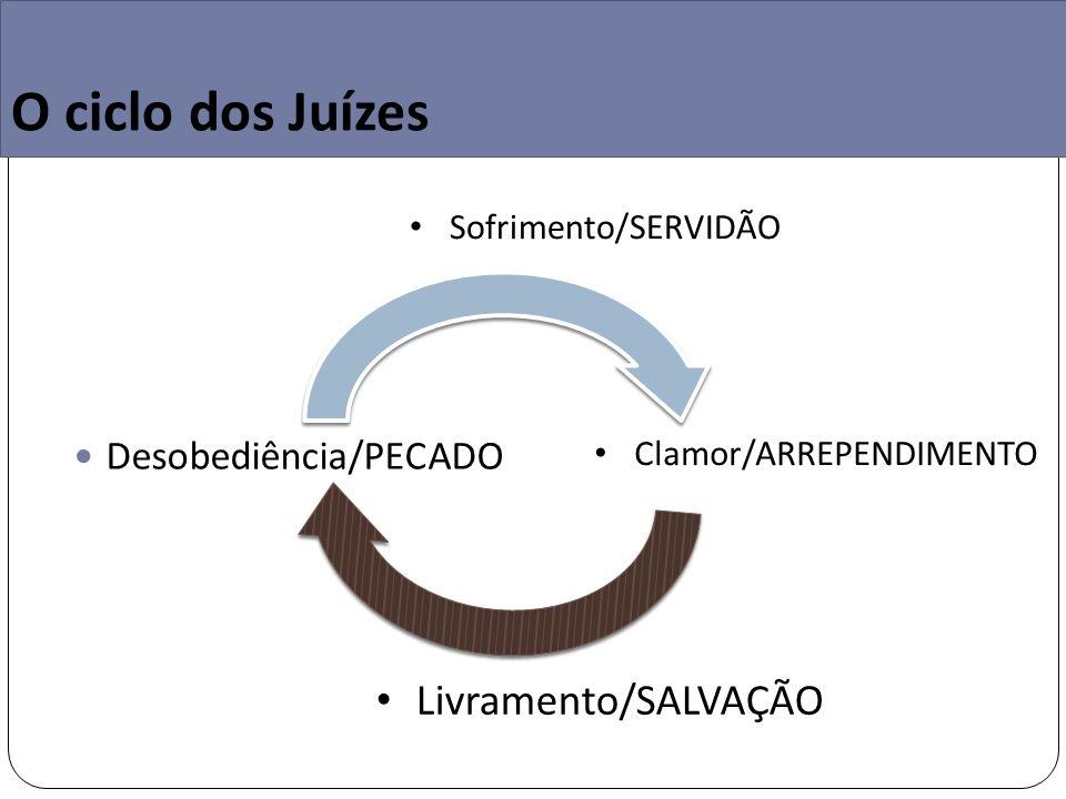 O ciclo dos Juízes Livramento/SALVAÇÃO Desobediência/PECADO