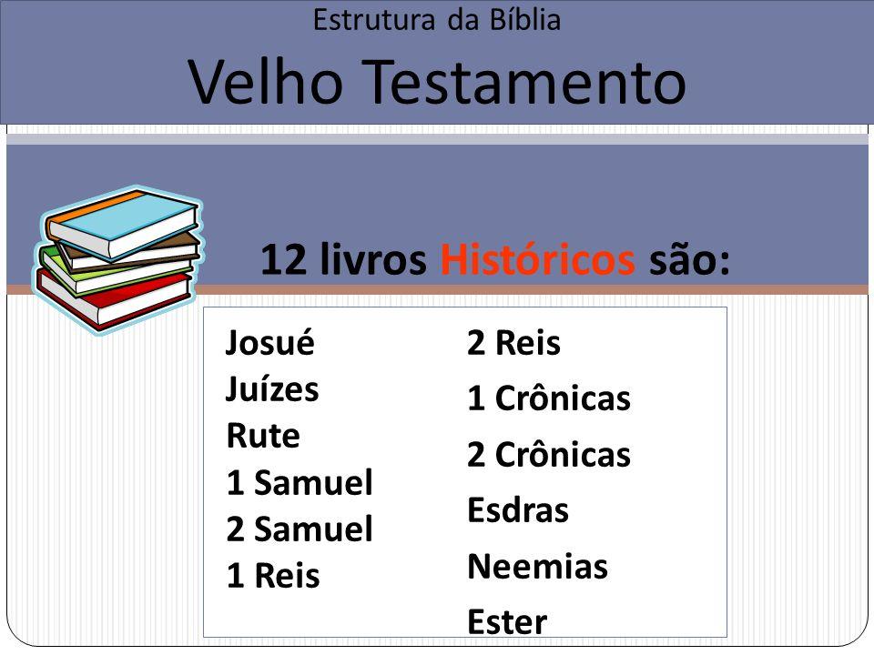 Estrutura da Bíblia Velho Testamento