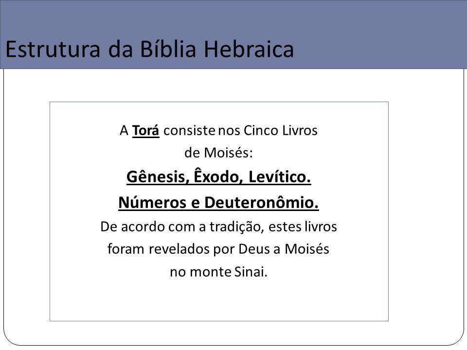 Estrutura da Bíblia Hebraica