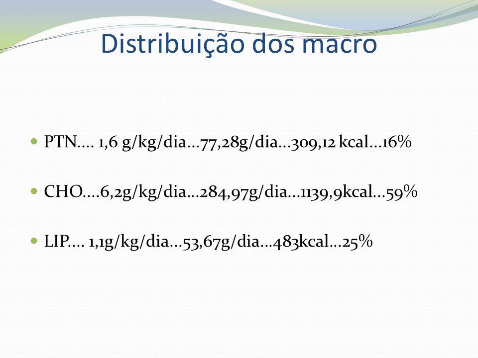 Distribuição dos macro