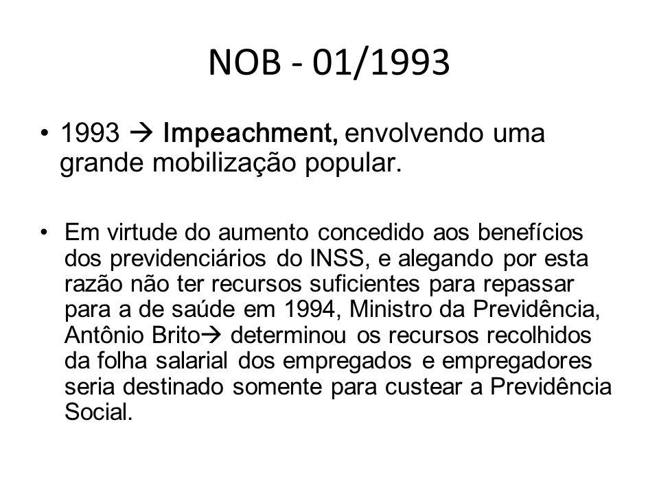 NOB - 01/1993 1993  Impeachment, envolvendo uma grande mobilização popular.