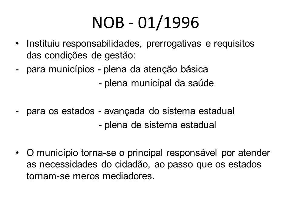 NOB - 01/1996 Instituiu responsabilidades, prerrogativas e requisitos das condições de gestão: para municípios - plena da atenção básica.