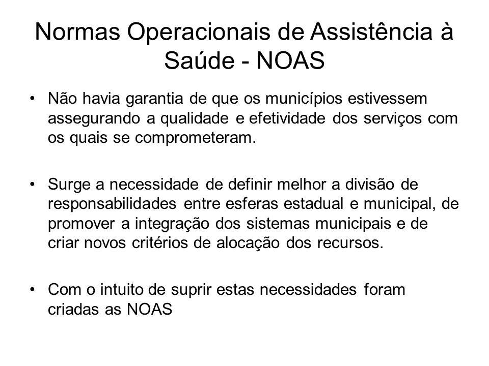 Normas Operacionais de Assistência à Saúde - NOAS