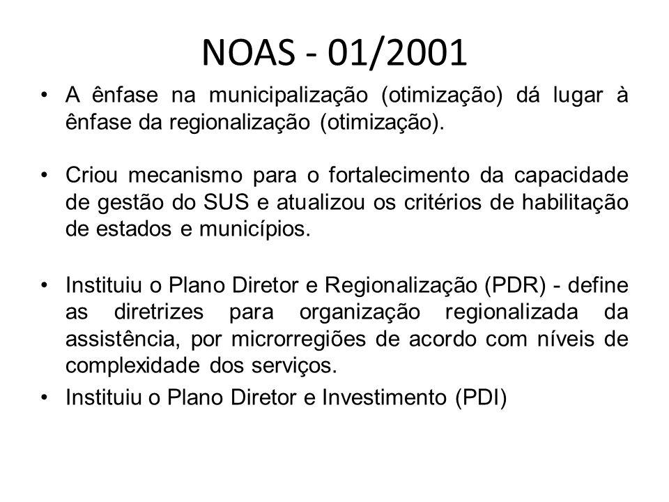 NOAS - 01/2001 A ênfase na municipalização (otimização) dá lugar à ênfase da regionalização (otimização).
