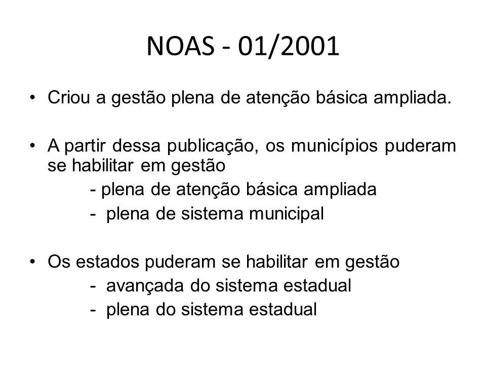 NOAS - 01/2001 Criou a gestão plena de atenção básica ampliada.