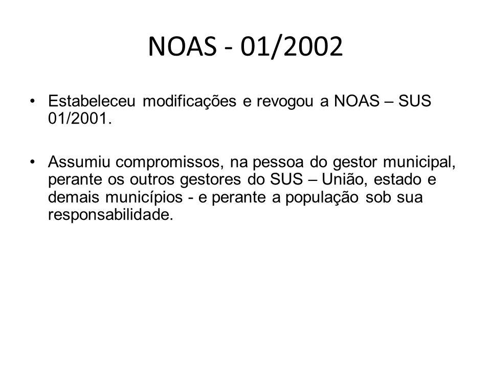 NOAS - 01/2002 Estabeleceu modificações e revogou a NOAS – SUS 01/2001.