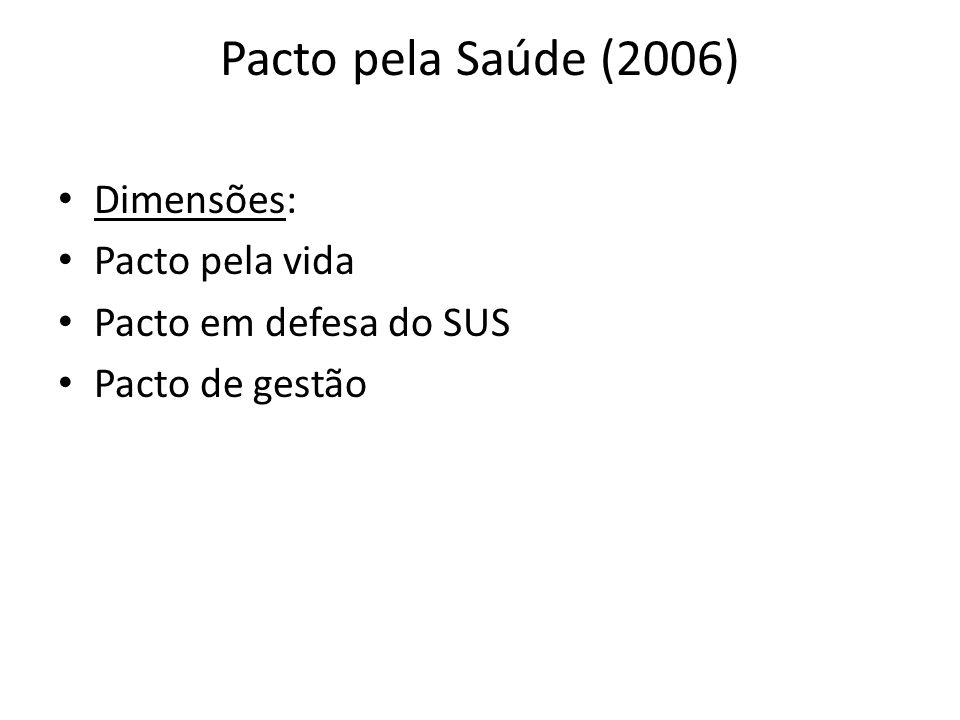 Pacto pela Saúde (2006) Dimensões: Pacto pela vida