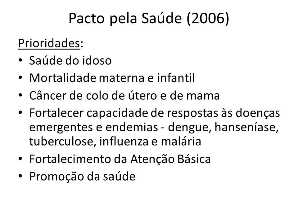 Pacto pela Saúde (2006) Prioridades: Saúde do idoso