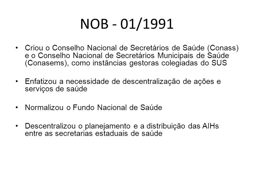 NOB - 01/1991