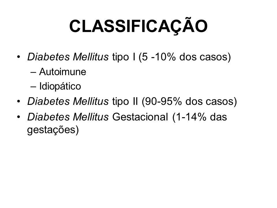 CLASSIFICAÇÃO Diabetes Mellitus tipo I (5 -10% dos casos)