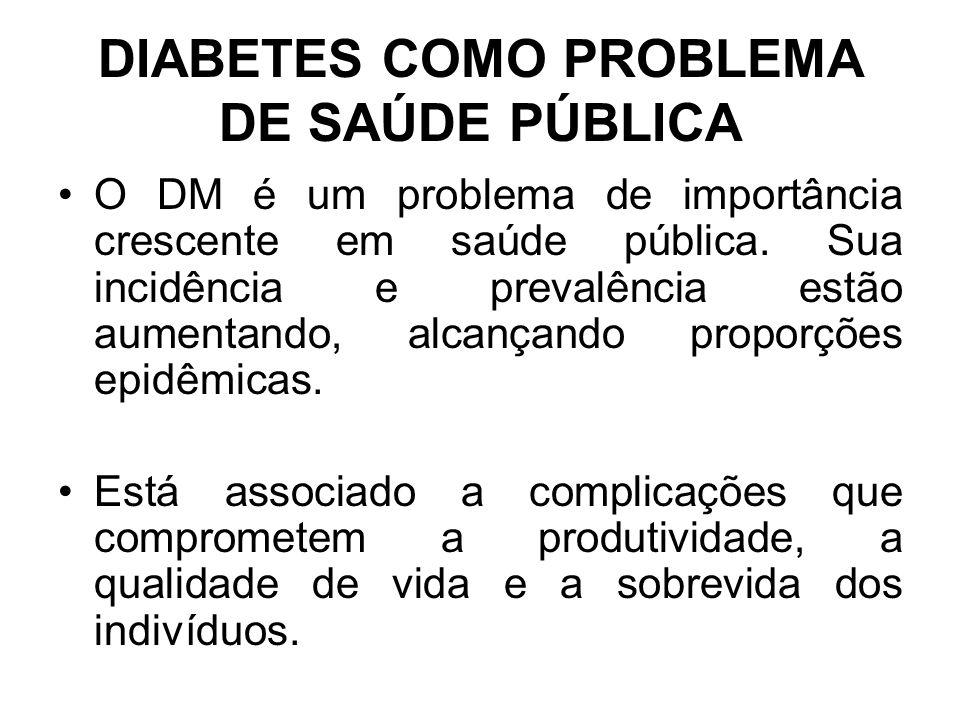 DIABETES COMO PROBLEMA DE SAÚDE PÚBLICA
