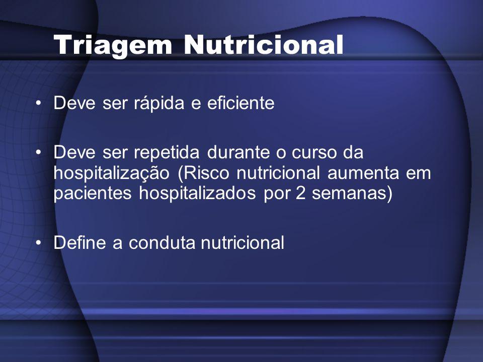 Triagem Nutricional Deve ser rápida e eficiente