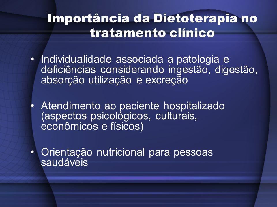 Importância da Dietoterapia no tratamento clínico