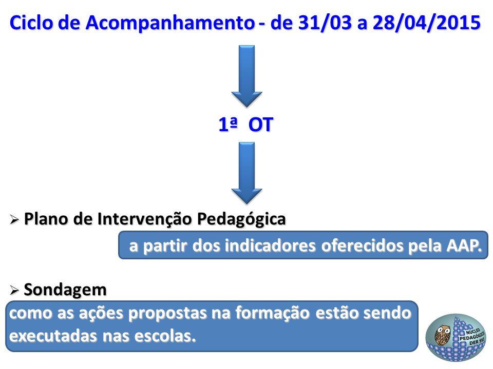 Ciclo de Acompanhamento - de 31/03 a 28/04/2015