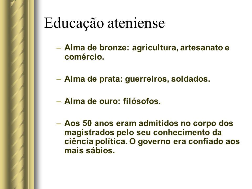 Educação ateniense Alma de bronze: agricultura, artesanato e comércio.