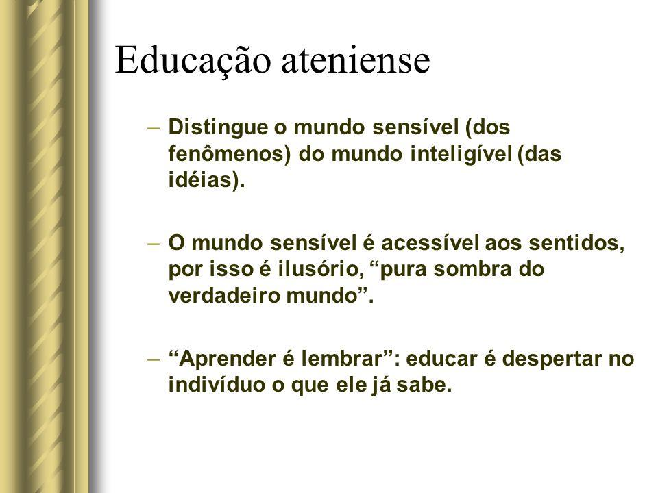 Educação ateniense Distingue o mundo sensível (dos fenômenos) do mundo inteligível (das idéias).