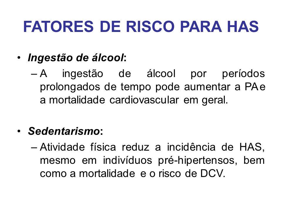 FATORES DE RISCO PARA HAS