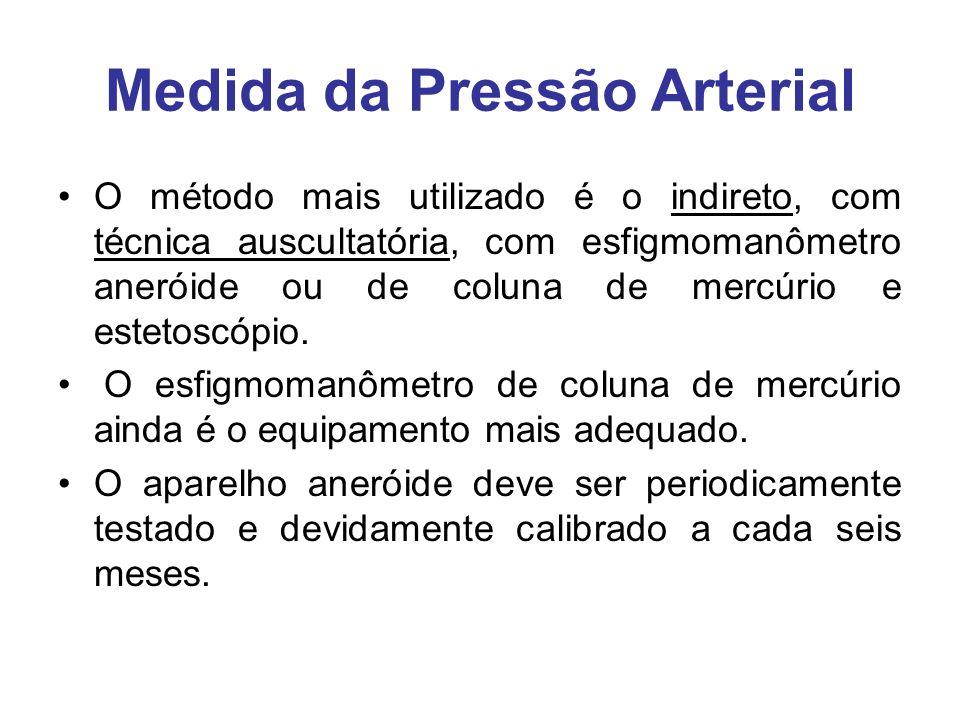 Medida da Pressão Arterial