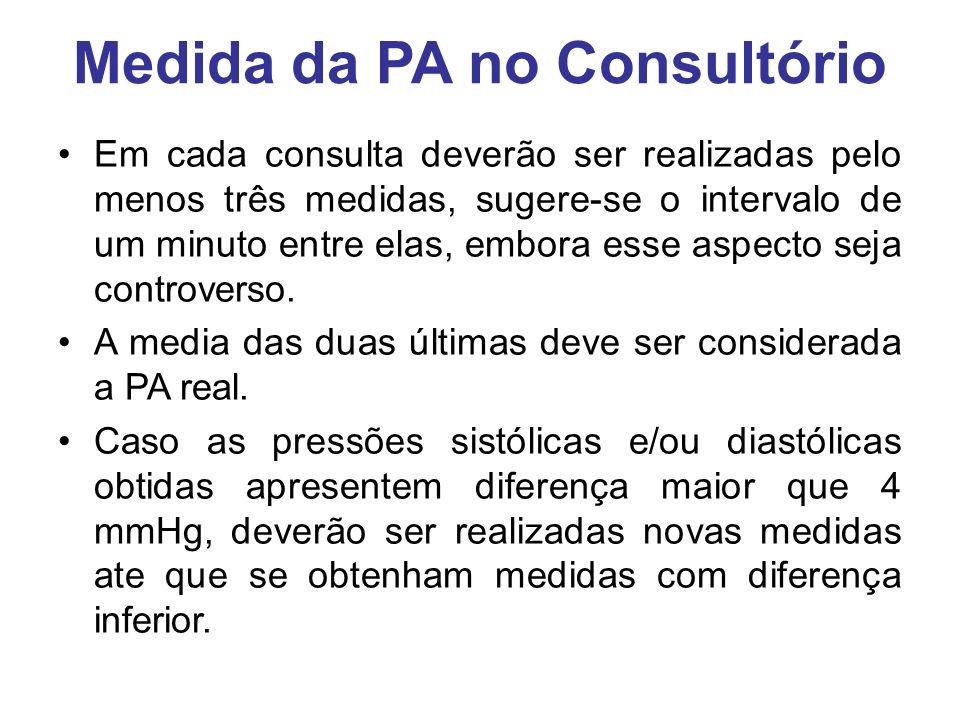 Medida da PA no Consultório