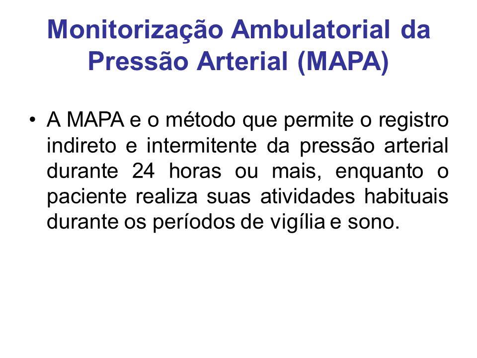 Monitorização Ambulatorial da Pressão Arterial (MAPA)