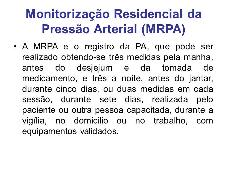 Monitorização Residencial da Pressão Arterial (MRPA)