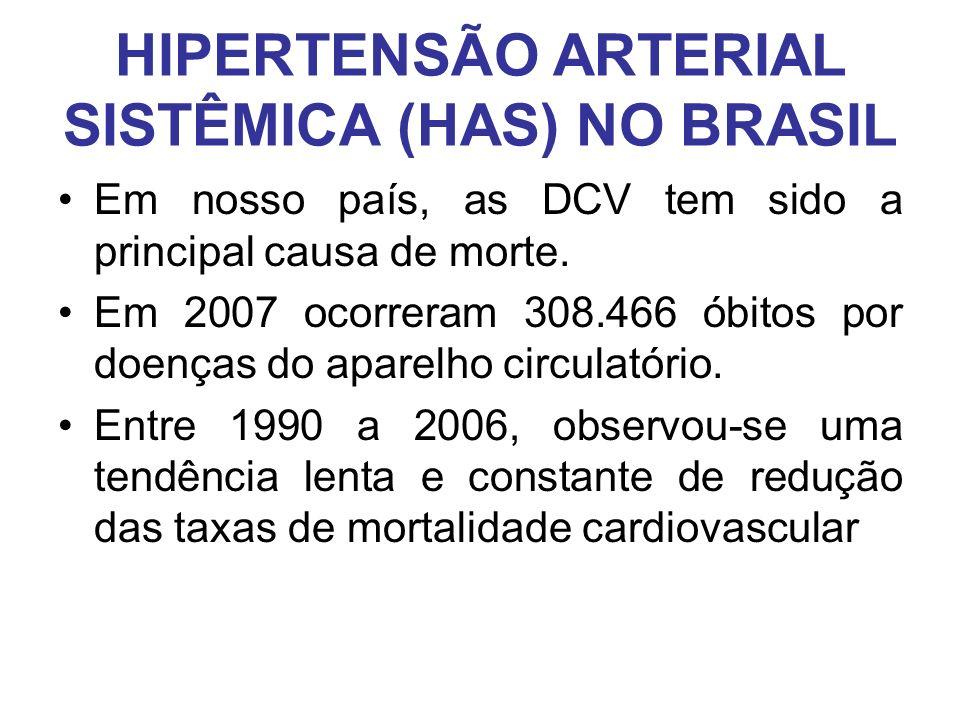 HIPERTENSÃO ARTERIAL SISTÊMICA (HAS) NO BRASIL